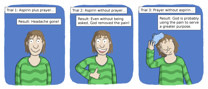 Aspirin Versus Prayer